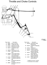 MB GPW, MB GPW PartsThrottle and Choke Controls Diagram -Throttle and Choke Controls Diagram,MB,GPW,Throttle and Choke Controls Diagram Jeep G503 RFJP VintageJeeps